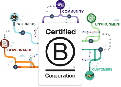 B Corp: Business as a force for good.